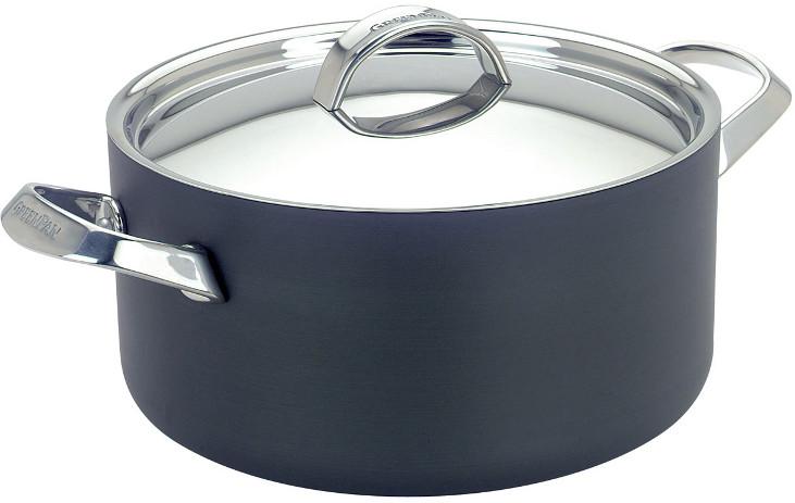 Χύτρα με καπάκι Oxford Green pan